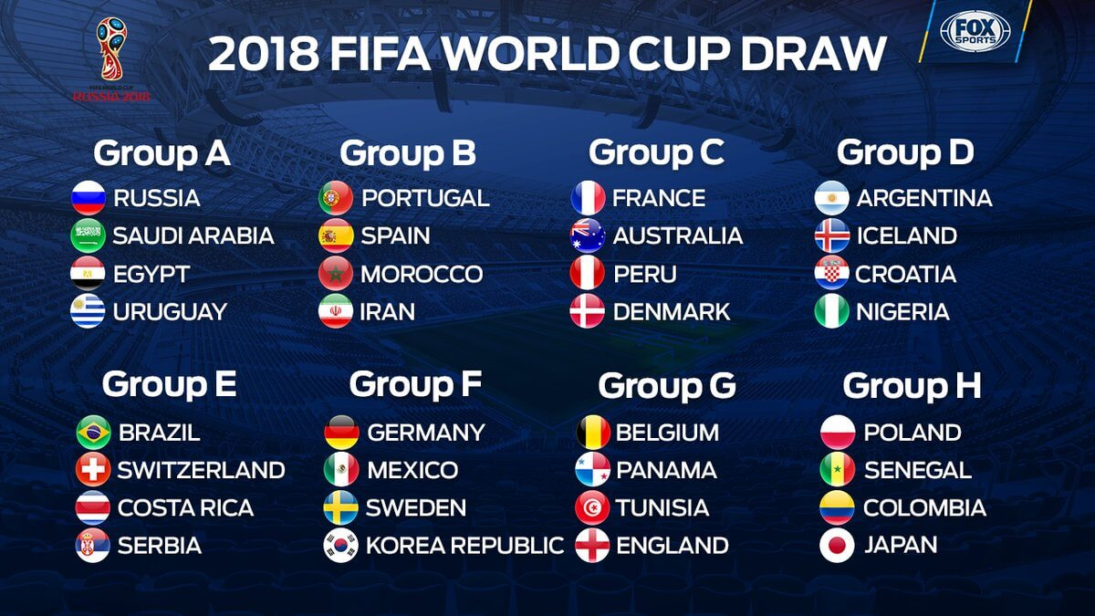 FIFA World Cup 2018 Russia Groups