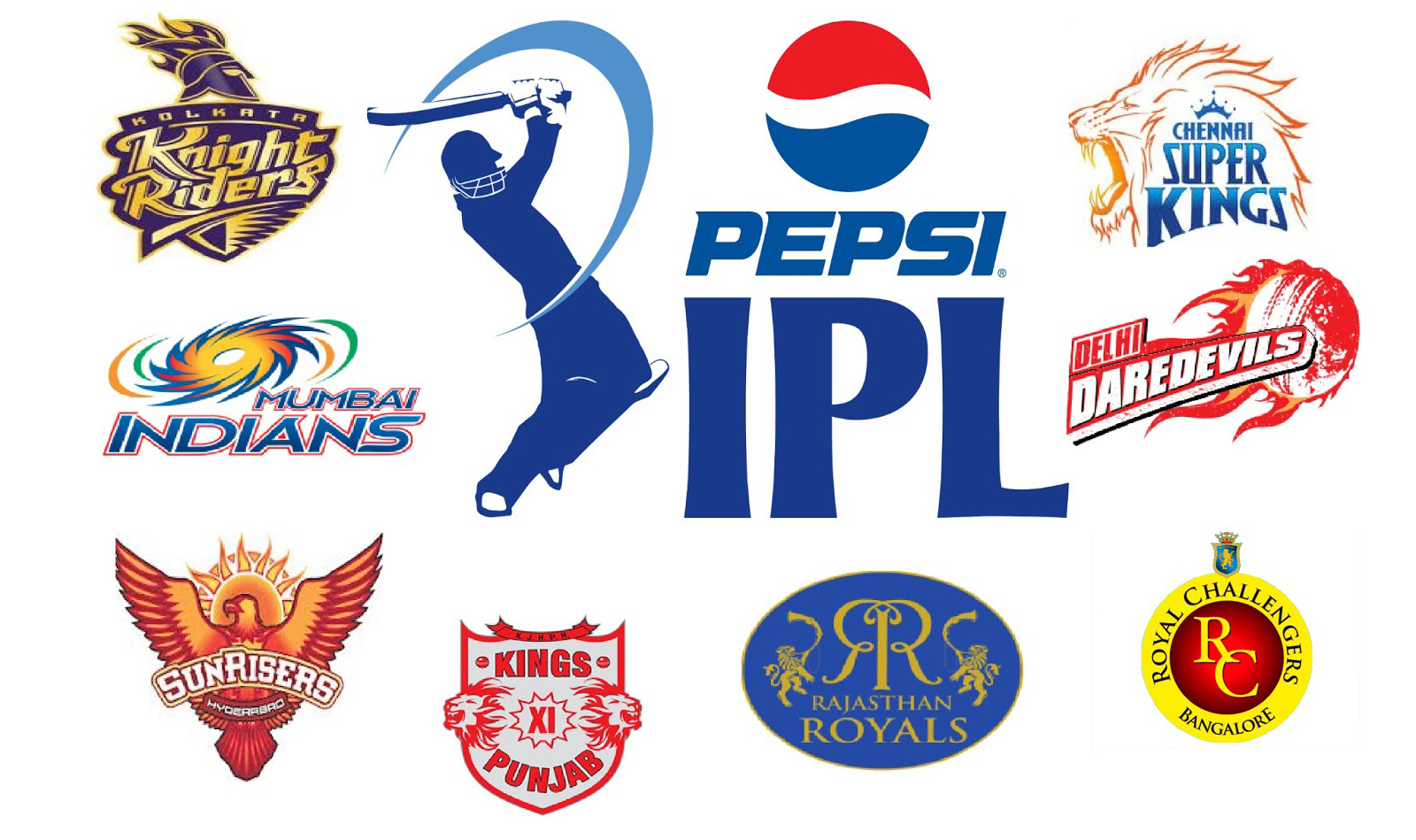 IPL 7 Auction Updates by End of Day 1 [Sold Players List]