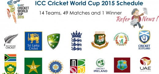 icc-cricket-worldcup-2015
