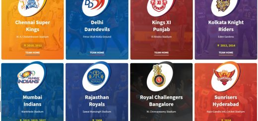 Vivo IPL 2018 Teams